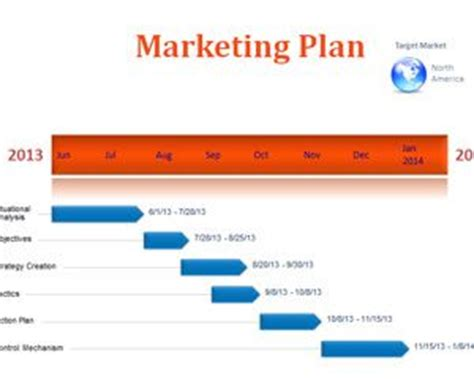 How to Write a Marketing Plan wSample Templates