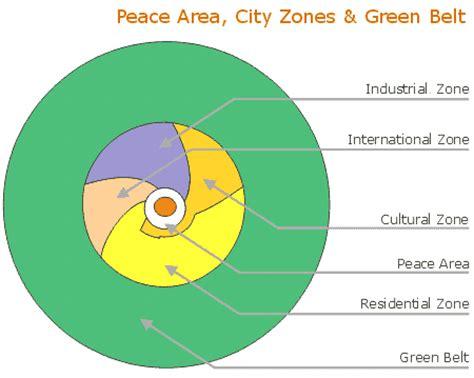 IELTS Writing Task 2: city problems - ielts-simoncom